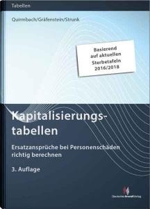 Kapitalisierungstabellen: Ersatzansprüche bei Personenschäden richtig berechnen