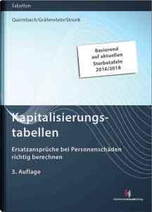 Kapitalisierungstabellen, Ersatzansprüche bei Personenschäden richtig berechnen
