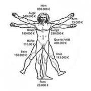 Schmerzensgeldtabelle Körper
