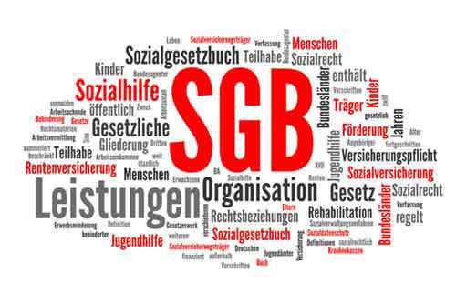 Sozialrecht, Sozialversicherungsrecht